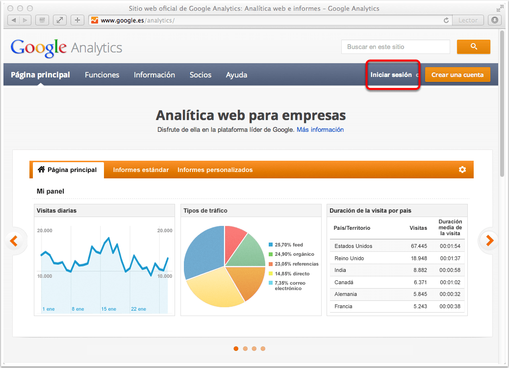 google-analytics-en-espanol-2