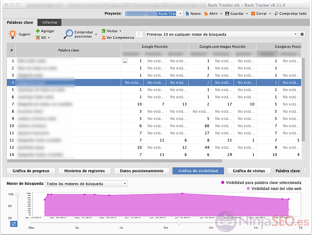 Rank Tracker, pantalla principal
