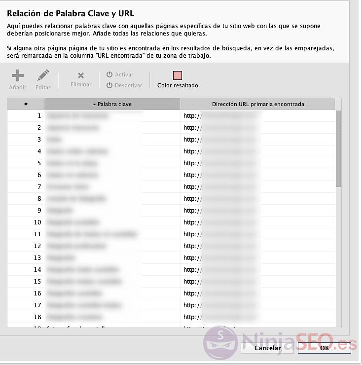 Rank Tracker Keywords para cada URL