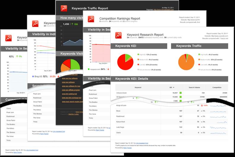 Crea informes de Posicionamiento de Keywords para tus clientes con Rank Tracker
