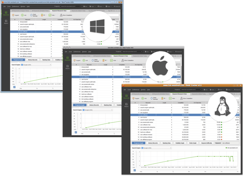 Rank Tracker funciona en Windows,OSX y Linux
