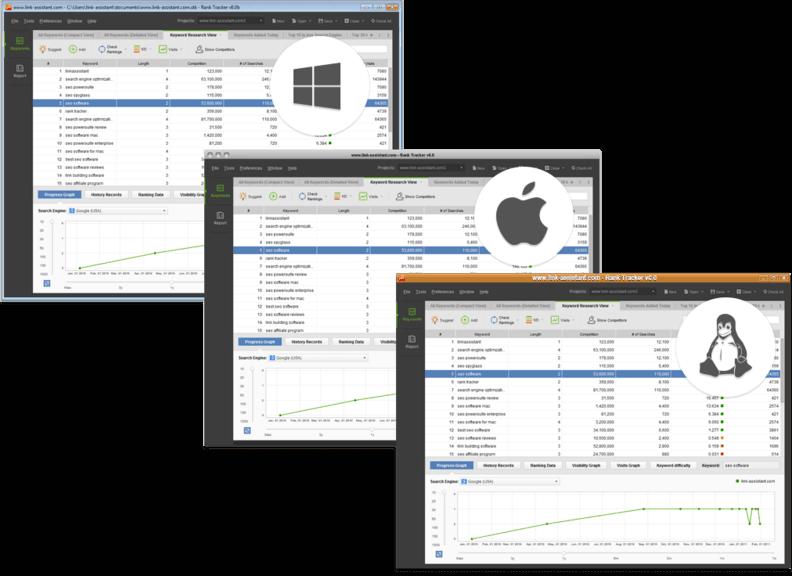Rank Tracker funciona en Windows,OSX y Linux