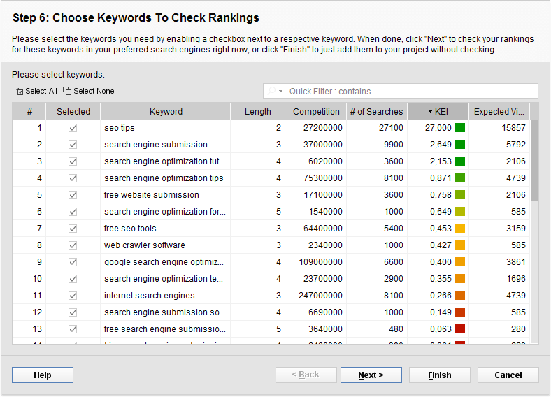 Utiliza Rank Tracker para aumentar tu lista de Keywords