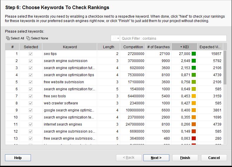 Utiliza Rank Tracker para aumentar tu lista de Keywords