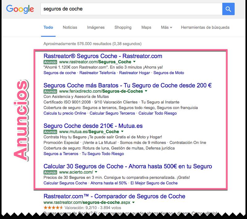 resultados-google-1024x768
