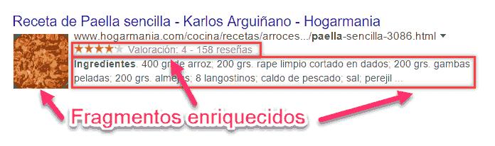 Fragmentos enriquecidos (Rich Snippets) en los resultados de Google