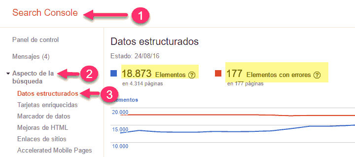 Datos estructurados en Search Console