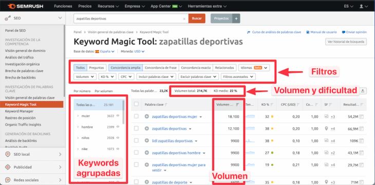 keyword magic tool de semrush