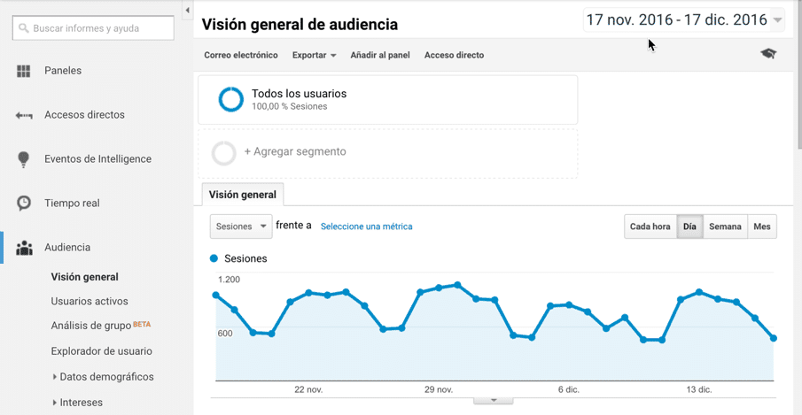 Google-Analytics-Herramienta-Medicion-Conversion