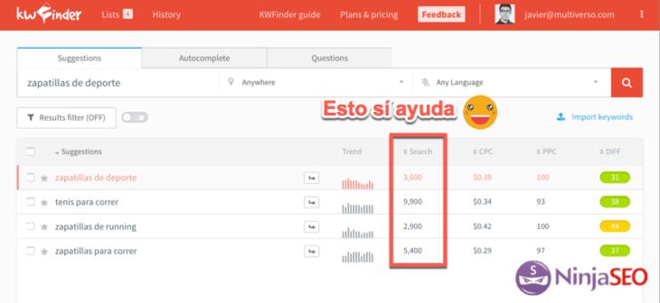 kwfinder muestra el volumen exacto de búsquedas opt