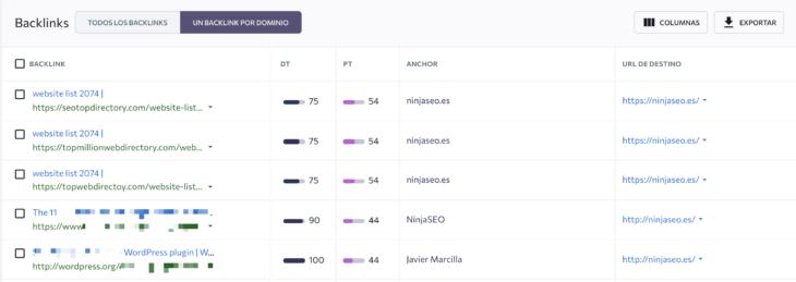 se ranking listado de backlinks ninjaseo org