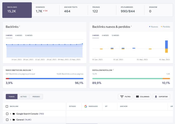 se ranking monitoreo de backlinks ninjaseo org